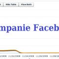 Kampanie Facebook Ads