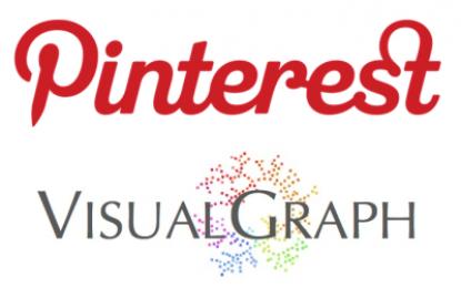 Pinterest zakupił startup Visual Graph