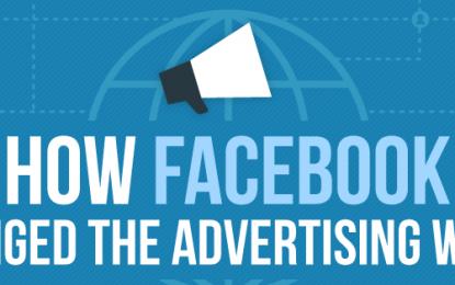 Jak Facebook zmienił świat reklamy?