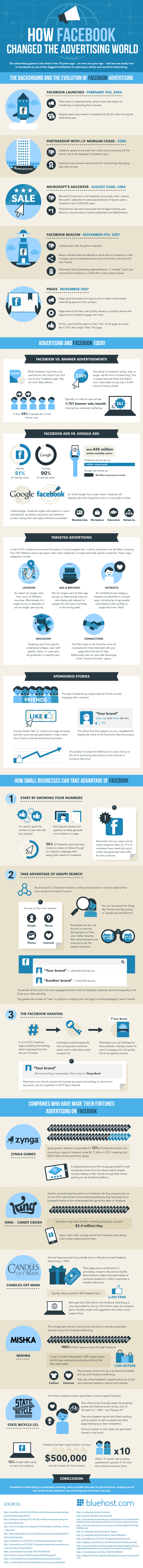 how-facebook-changed-the-advertising-world-infographic-1