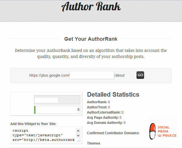 Nasz Author Rank