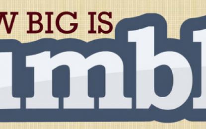 Tumblr – czy znasz ten serwis?